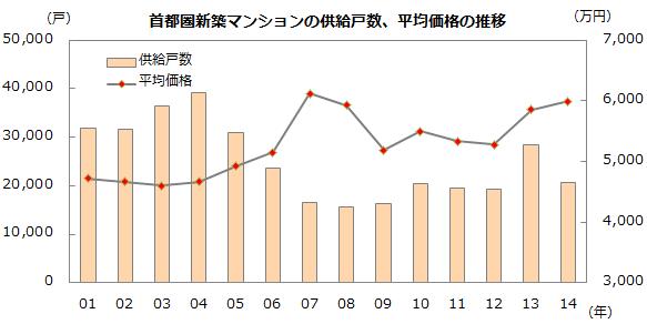 a_graph01