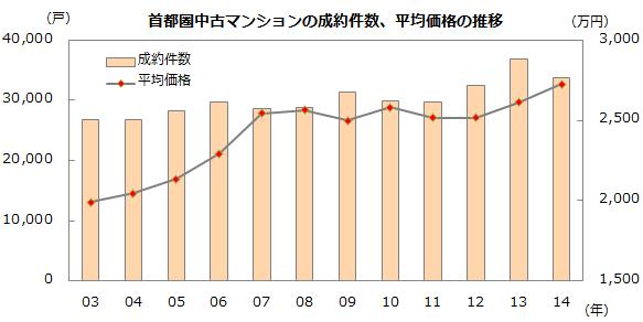 a_graph02