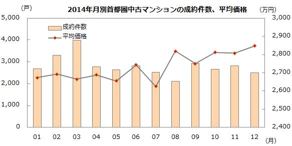 a_graph03