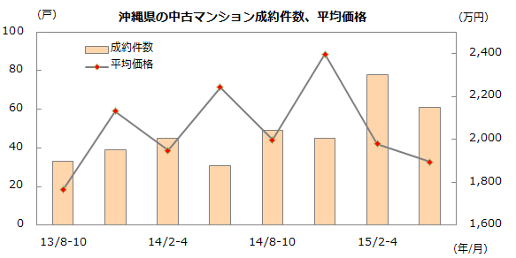 a_graph05